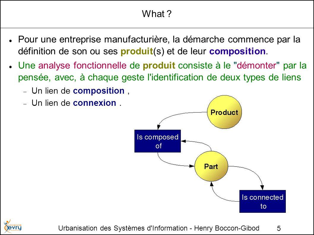 Urbanisation des Systèmes d Information - Henry Boccon-Gibod 5 What .