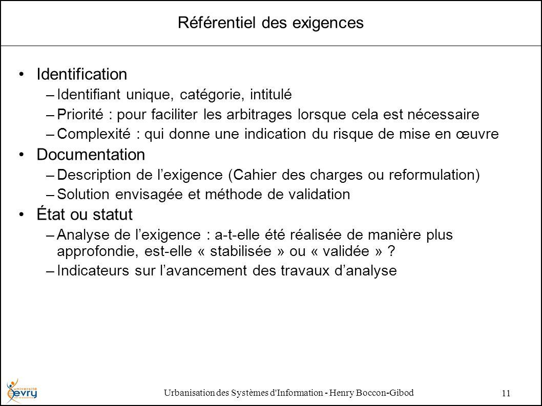 Urbanisation des Systèmes d'Information - Henry Boccon-Gibod 11 Référentiel des exigences Identification –Identifiant unique, catégorie, intitulé –Pri