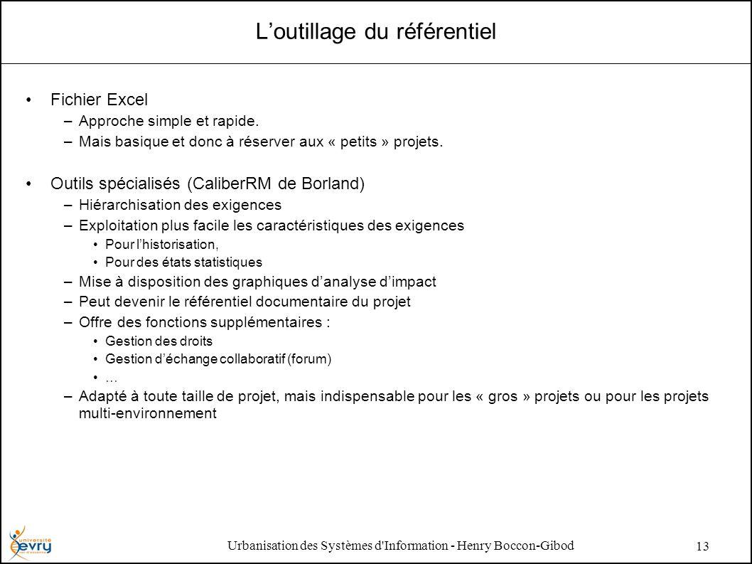 Urbanisation des Systèmes d'Information - Henry Boccon-Gibod 13 Loutillage du référentiel Fichier Excel –Approche simple et rapide. –Mais basique et d