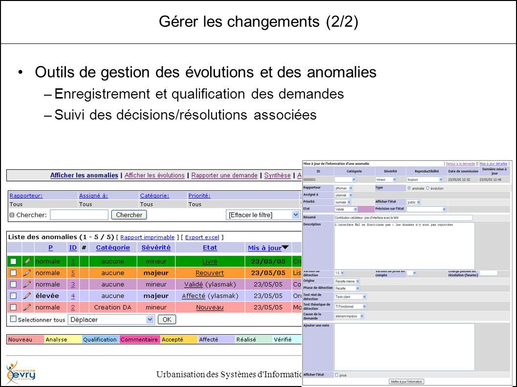 Urbanisation des Systèmes d Information - Henry Boccon-Gibod 15 Gérer les changements (2/2) Outils de gestion des évolutions et des anomalies –Enregistrement et qualification des demandes –Suivi des décisions/résolutions associées