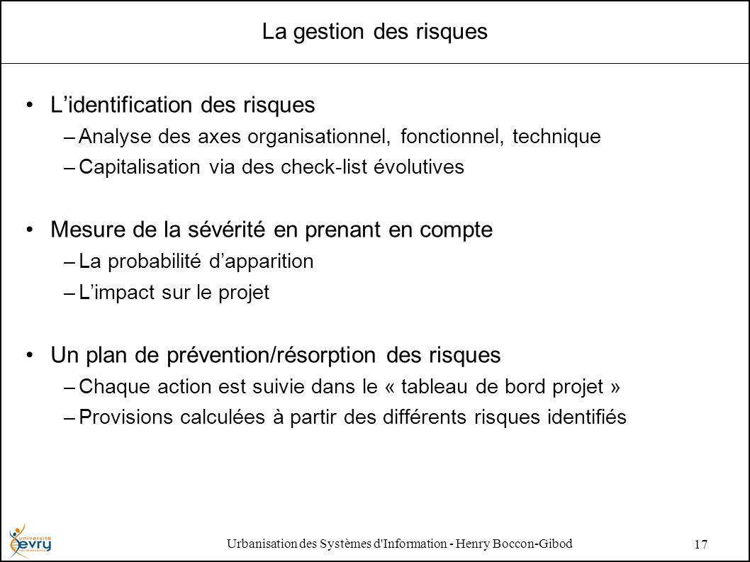 Urbanisation des Systèmes d'Information - Henry Boccon-Gibod 17 La gestion des risques Lidentification des risques –Analyse des axes organisationnel,