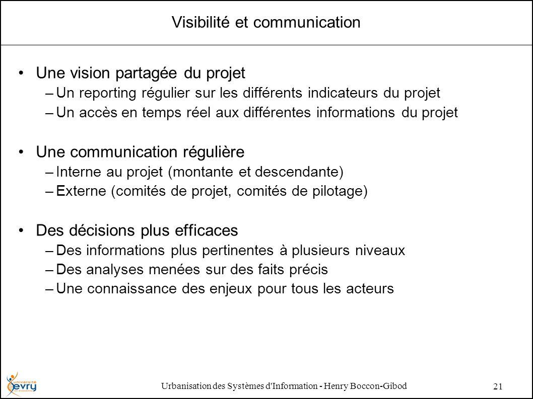 Urbanisation des Systèmes d'Information - Henry Boccon-Gibod 21 Visibilité et communication Une vision partagée du projet –Un reporting régulier sur l