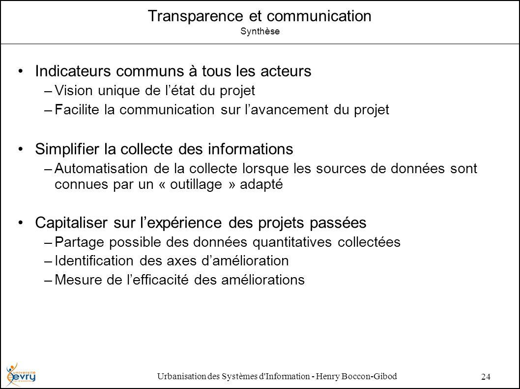Urbanisation des Systèmes d'Information - Henry Boccon-Gibod 24 Transparence et communication Synthèse Indicateurs communs à tous les acteurs –Vision