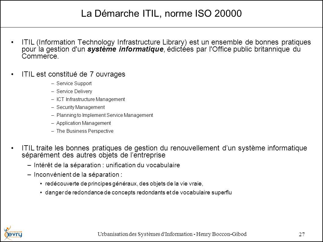 Urbanisation des Systèmes d Information - Henry Boccon-Gibod 27 La Démarche ITIL, norme ISO 20000 ITIL (Information Technology Infrastructure Library) est un ensemble de bonnes pratiques pour la gestion d un système informatique, édictées par l Office public britannique du Commerce.