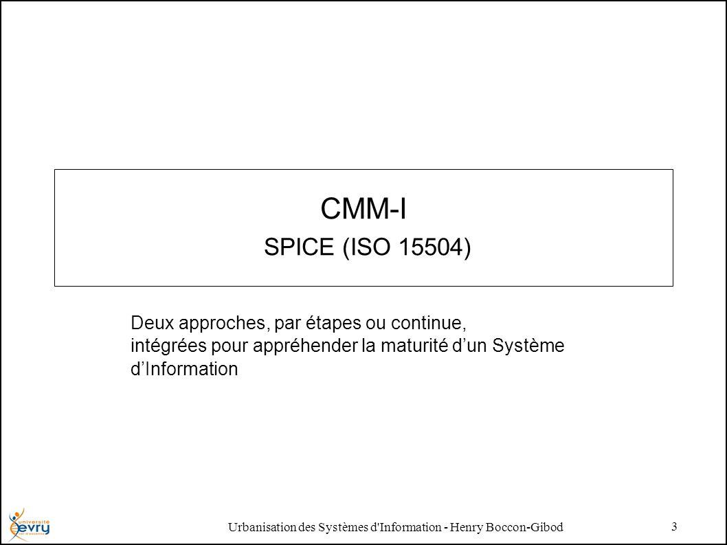 Urbanisation des Systèmes d Information - Henry Boccon-Gibod 3 CMM-I SPICE (ISO 15504) Deux approches, par étapes ou continue, intégrées pour appréhender la maturité dun Système dInformation