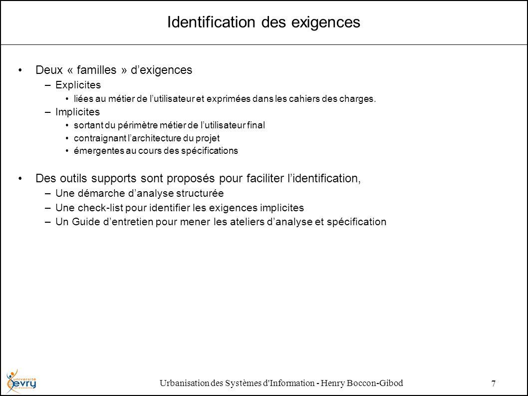 Urbanisation des Systèmes d Information - Henry Boccon-Gibod 7 Identification des exigences Deux « familles » dexigences –Explicites liées au métier de lutilisateur et exprimées dans les cahiers des charges.
