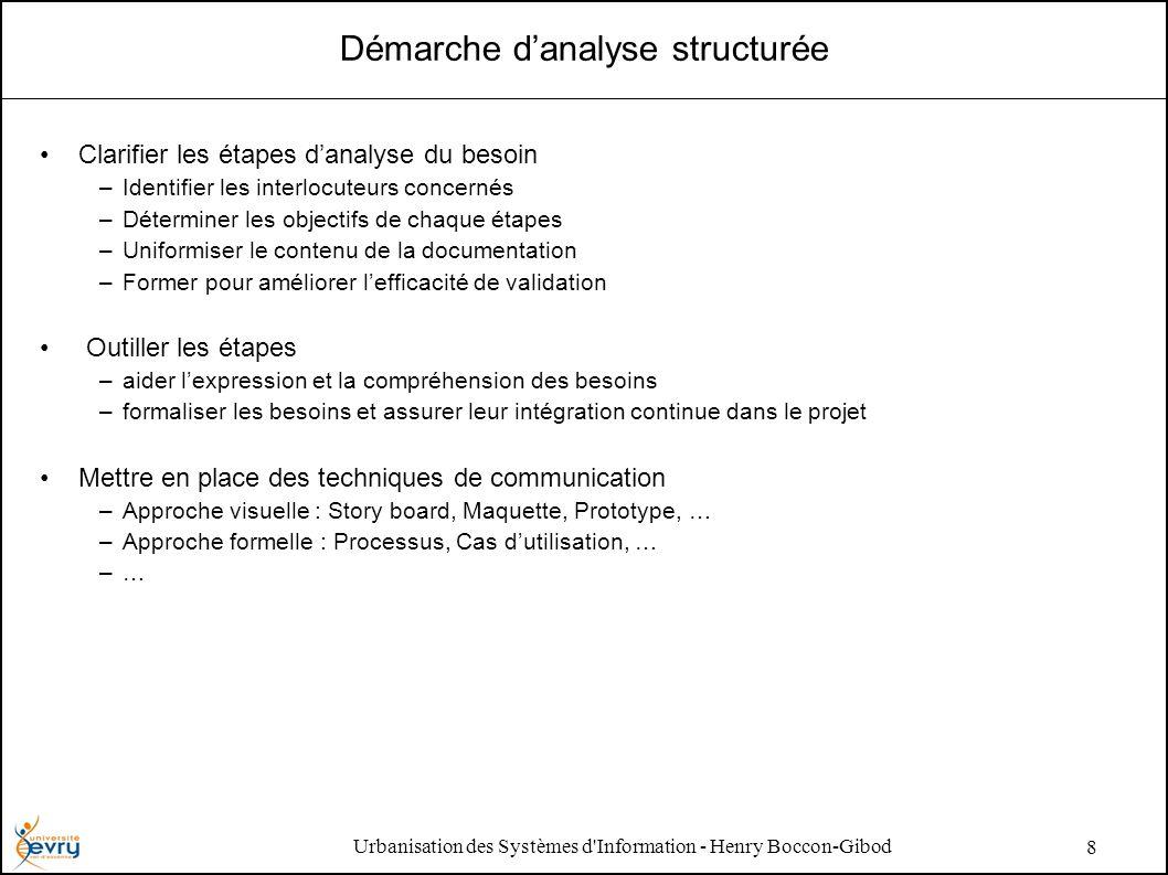 Urbanisation des Systèmes d'Information - Henry Boccon-Gibod 8 Démarche danalyse structurée Clarifier les étapes danalyse du besoin –Identifier les in