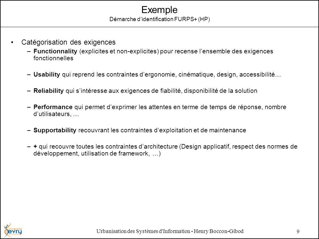 Urbanisation des Systèmes d'Information - Henry Boccon-Gibod 9 Exemple Démarche didentification FURPS+ (HP) Catégorisation des exigences –Functionnali