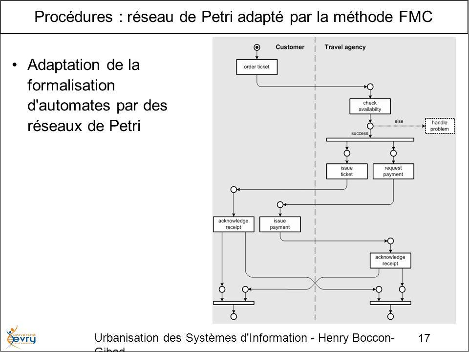 17 Urbanisation des Systèmes d Information - Henry Boccon- Gibod Procédures : réseau de Petri adapté par la méthode FMC Adaptation de la formalisation d automates par des réseaux de Petri