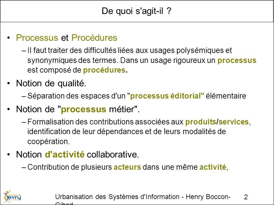 3 Urbanisation des Systèmes d Information - Henry Boccon- Gibod Un métamodèle situant Processus et Procédures