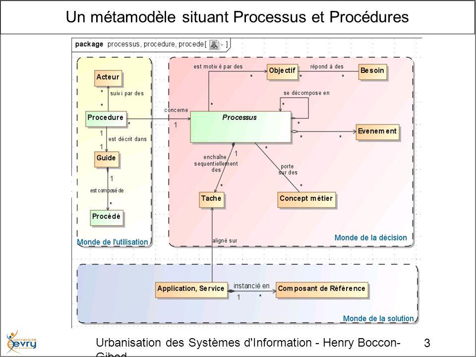 4 Urbanisation des Systèmes d Information - Henry Boccon- Gibod Principe de processus éditorial Qu elle soit individuelle ou collective, toute activité d étude conséquente nécessite d être menée de façon isolée, jusqu à satisfaire les exigences attachées aux objets métier.