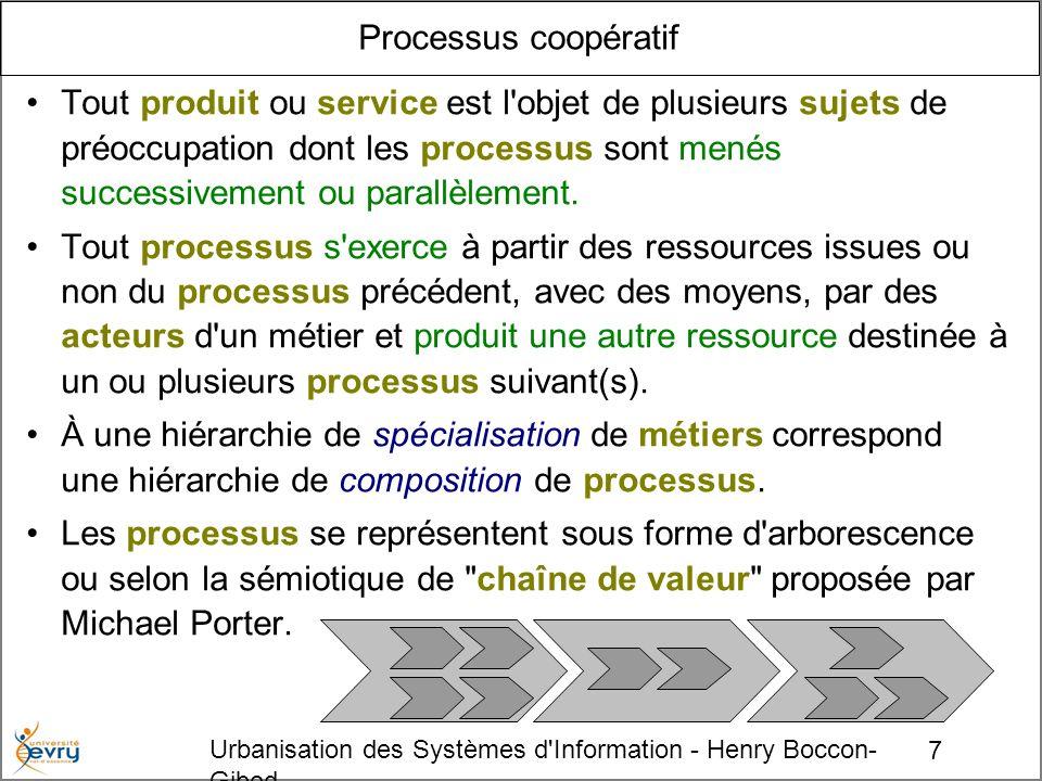 7 Urbanisation des Systèmes d Information - Henry Boccon- Gibod Processus coopératif Tout produit ou service est l objet de plusieurs sujets de préoccupation dont les processus sont menés successivement ou parallèlement.