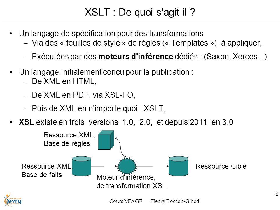 Cours MIAGE Henry Boccon-Gibod 10 XSLT : De quoi s'agit il ? Un langage de spécification pour des transformations – Via des « feuilles de style » de r