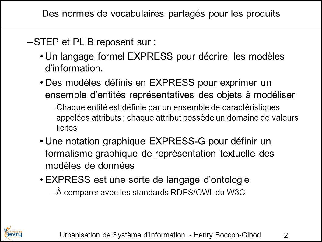 Urbanisation de Système d Information - Henry Boccon-Gibod 2 Des normes de vocabulaires partagés pour les produits –STEP et PLIB reposent sur : Un langage formel EXPRESS pour décrire les modèles dinformation.