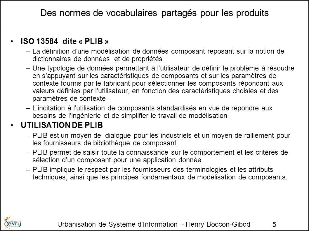 Urbanisation de Système d Information - Henry Boccon-Gibod 5 Des normes de vocabulaires partagés pour les produits ISO 13584 dite « PLIB » –La définition dune modélisation de données composant reposant sur la notion de dictionnaires de données et de propriétés –Une typologie de données permettant à lutilisateur de définir le problème à résoudre en sappuyant sur les caractéristiques de composants et sur les paramètres de contexte fournis par le fabricant pour sélectionner les composants répondant aux valeurs définies par lutilisateur, en fonction des caractéristiques choisies et des paramètres de contexte –Lincitation à lutilisation de composants standardisés en vue de répondre aux besoins de lingénierie et de simplifier le travail de modélisation UTILISATION DE PLIB –PLIB est un moyen de dialogue pour les industriels et un moyen de ralliement pour les fournisseurs de bibliothèque de composant –PLIB permet de saisir toute la connaissance sur le comportement et les critères de sélection dun composant pour une application donnée –PLIB implique le respect par les fournisseurs des terminologies et les attributs techniques, ainsi que les principes fondamentaux de modélisation de composants.
