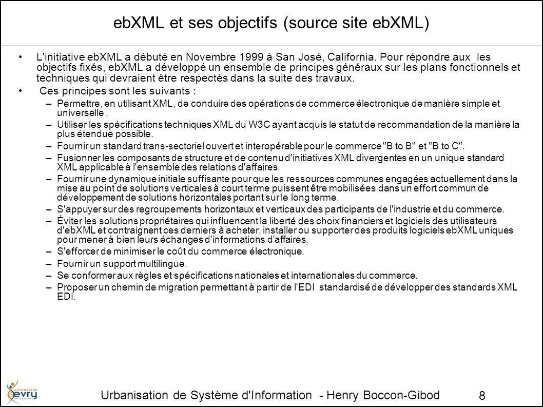 Urbanisation de Système d Information - Henry Boccon-Gibod 8 ebXML et ses objectifs (source site ebXML) L initiative ebXML a débuté en Novembre 1999 à San José, California.