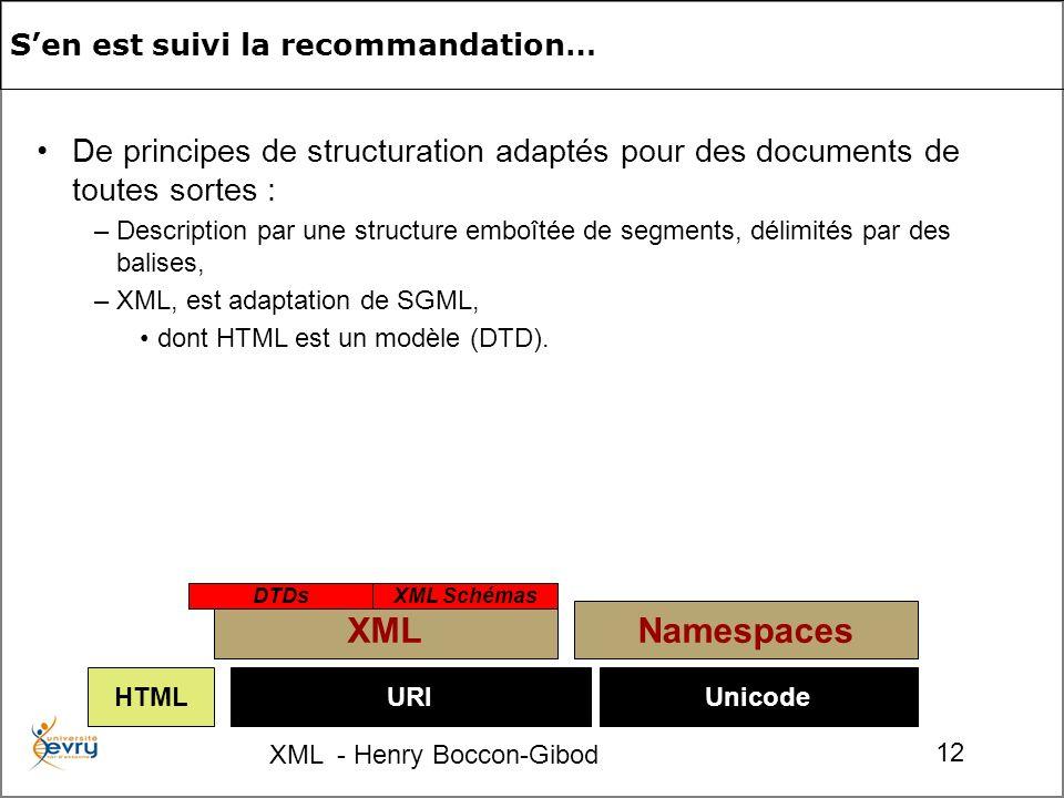 XML - Henry Boccon-Gibod 12 URIUnicode NamespacesXML DTDsXML Schémas HTML Sen est suivi la recommandation… De principes de structuration adaptés pour