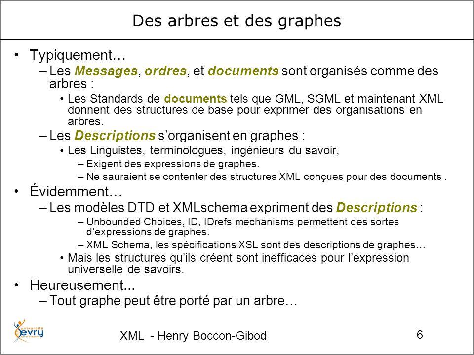 XML - Henry Boccon-Gibod 17 XTM Deux descriptions structurelles complémentaires URIUnicode Namespaces RDF RDF Schema Ontology XML DTDsXML Schémas HTML XML Schema et DTDs pour la description de structures de documents.