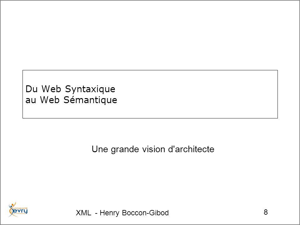 XML - Henry Boccon-Gibod 19 UML XMI Situer UML … URIUnicode Namespaces RDF RDF Schema Ontology XML DTDsXML Schémas HTML Un diagramme de classes UML est descriptible comme une ontologie non peuplée..