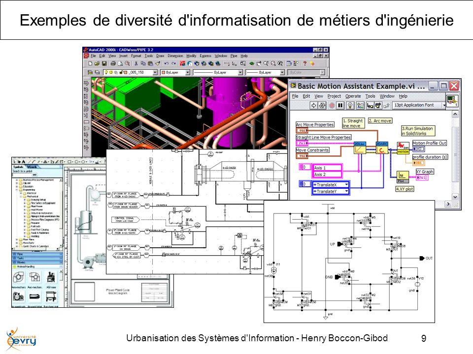 9 Urbanisation des Systèmes d Information - Henry Boccon-Gibod Exemples de diversité d informatisation de métiers d ingénierie