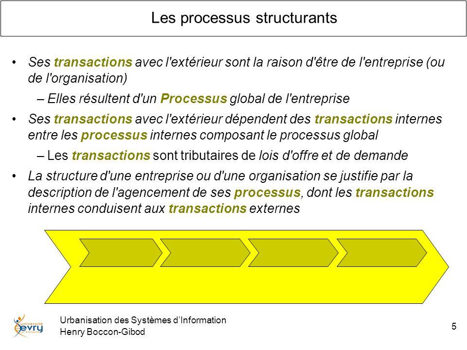 Urbanisation des Systèmes dInformation Henry Boccon-Gibod 6 Fin du module