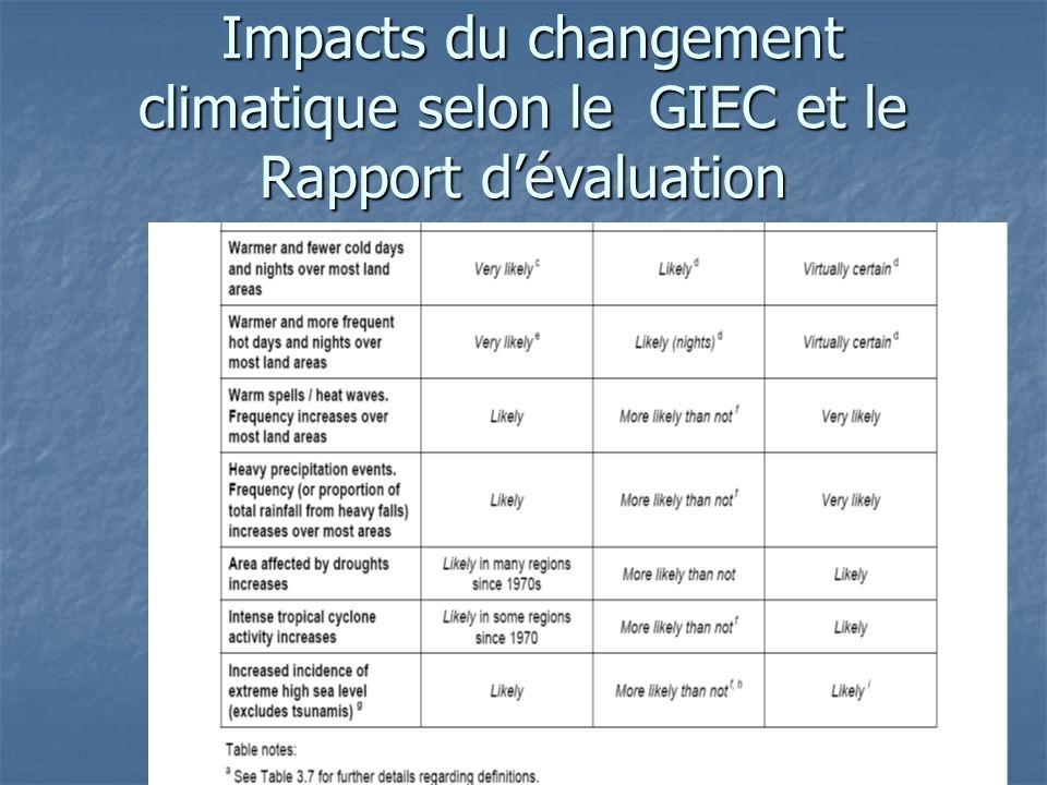 Impacts du changement climatique selon le GIEC et le Rapport dévaluation Impacts du changement climatique selon le GIEC et le Rapport dévaluation