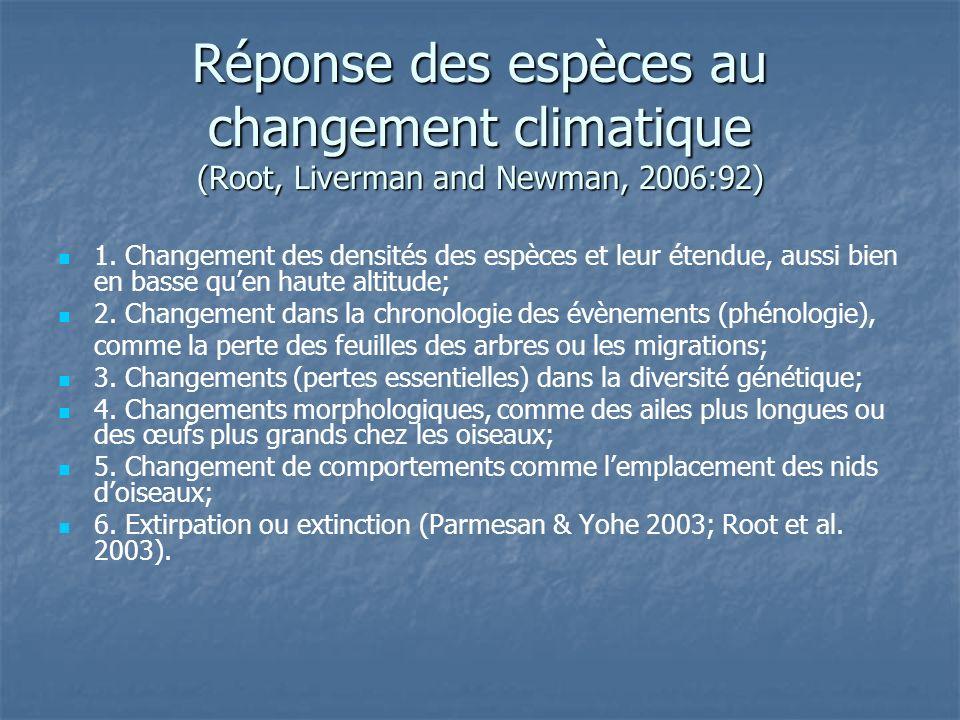 Réponse des espèces au changement climatique (Root, Liverman and Newman, 2006:92) 1. Changement des densités des espèces et leur étendue, aussi bien e