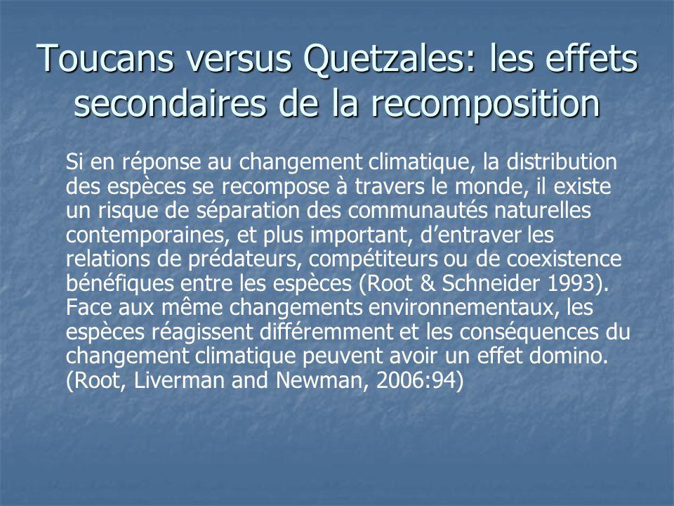 Toucans versus Quetzales: les effets secondaires de la recomposition Si en réponse au changement climatique, la distribution des espèces se recompose