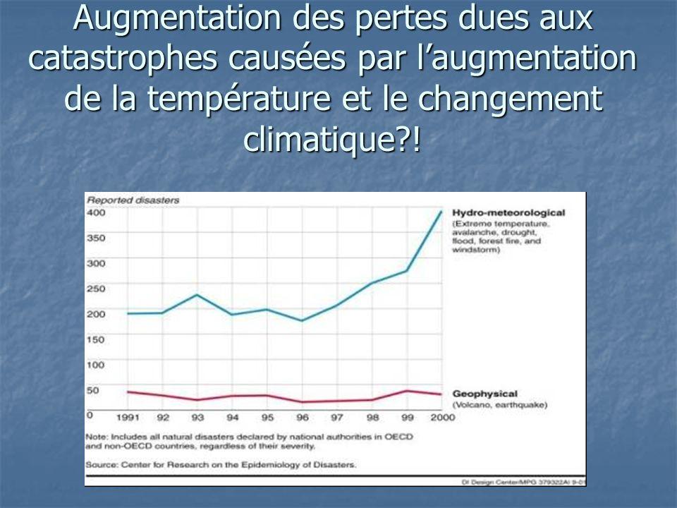Augmentation des pertes dues aux catastrophes causées par laugmentation de la température et le changement climatique?!
