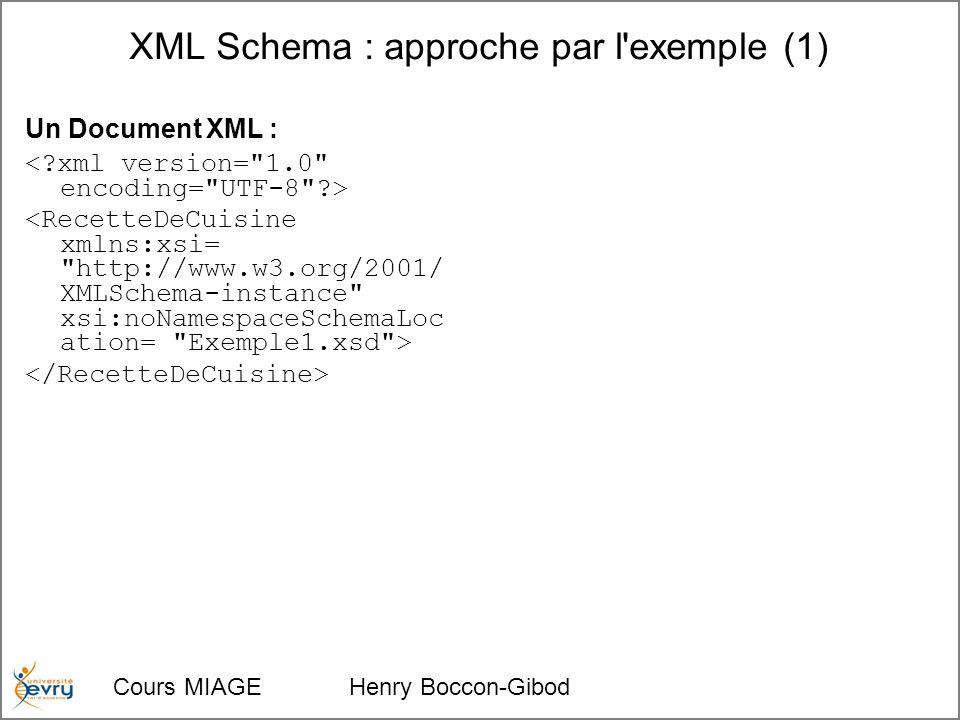 Cours MIAGE Henry Boccon-Gibod XML Schema : approche par l exemple (1) Un Document XML :