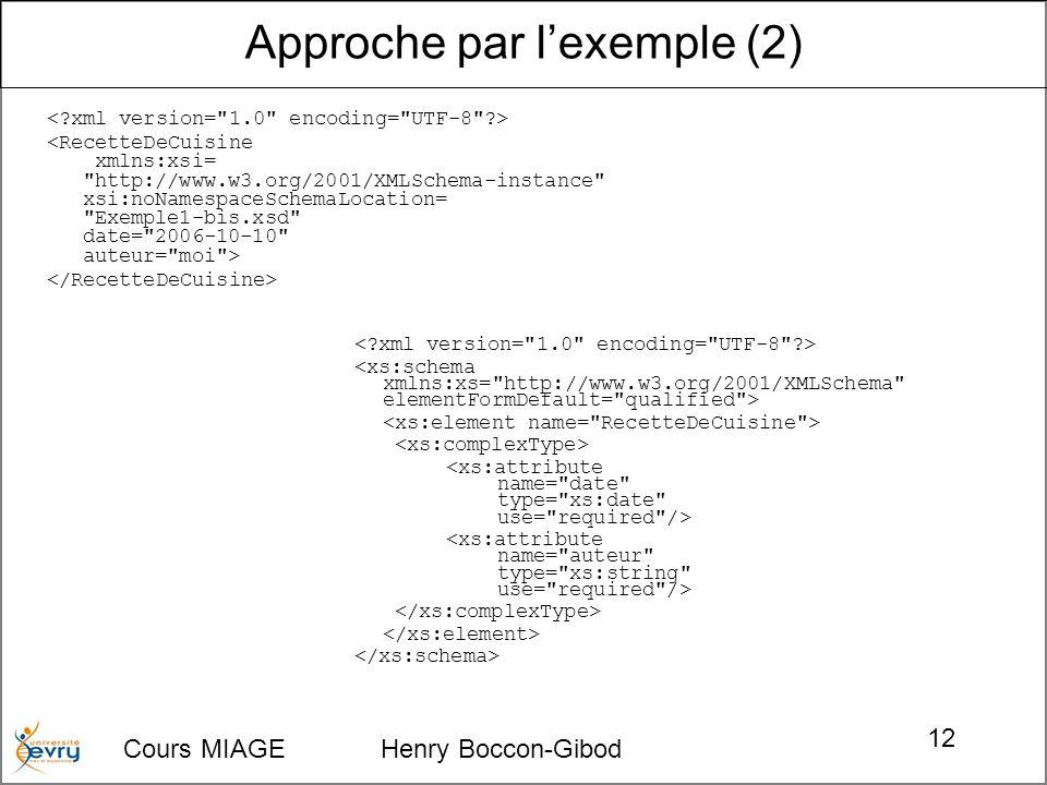 Cours MIAGE Henry Boccon-Gibod 12 Approche par lexemple (2)