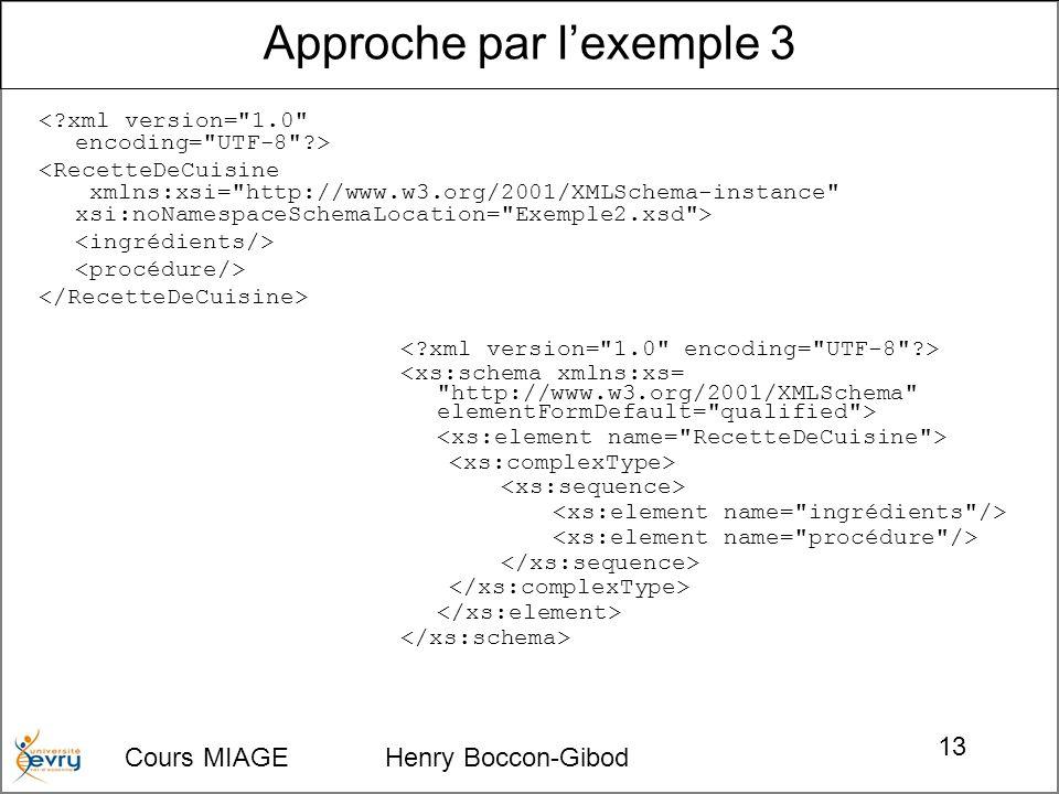 Cours MIAGE Henry Boccon-Gibod 13 Approche par lexemple 3