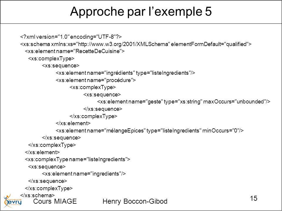 Cours MIAGE Henry Boccon-Gibod 15 Approche par lexemple 5