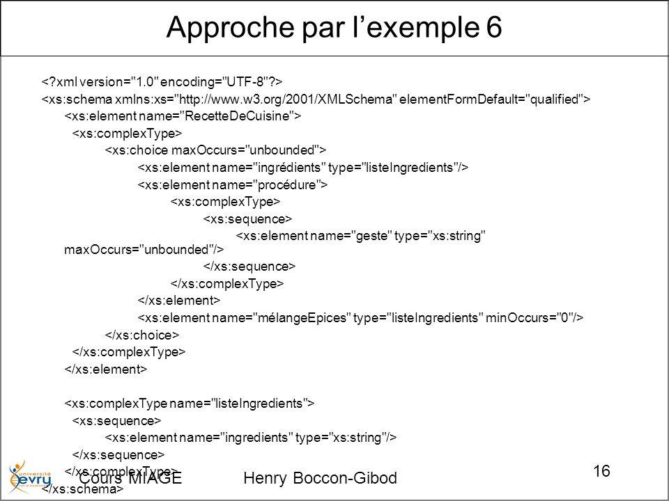 Cours MIAGE Henry Boccon-Gibod 16 Approche par lexemple 6
