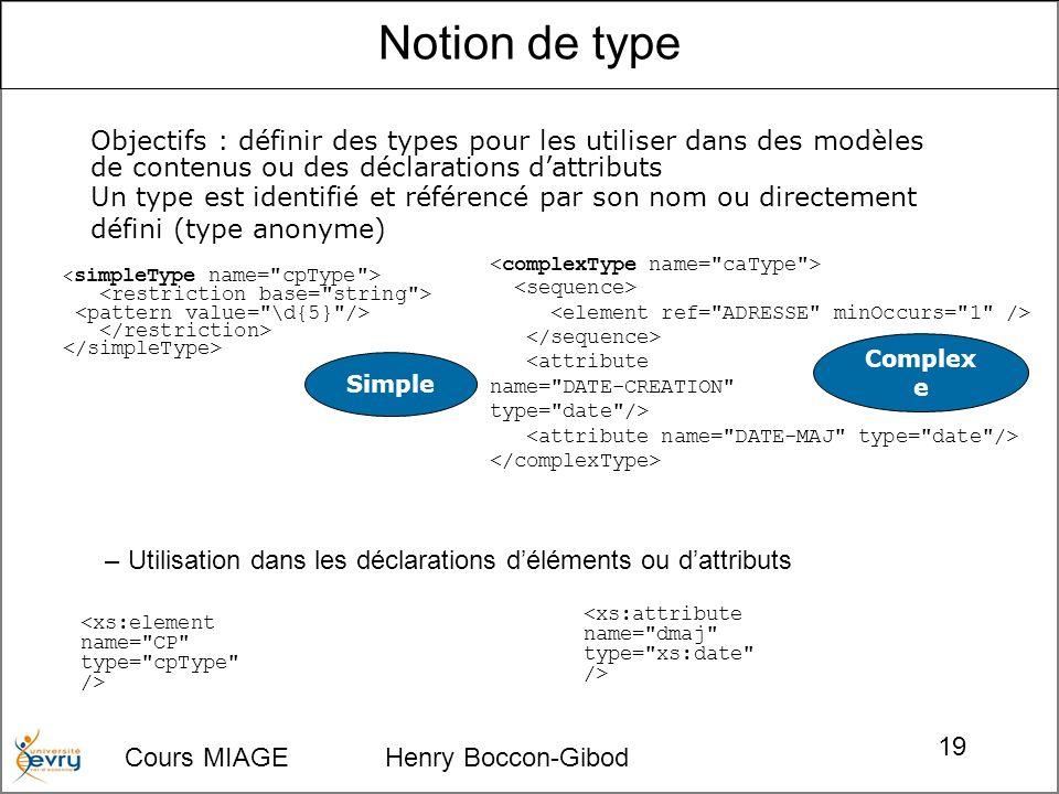 Cours MIAGE Henry Boccon-Gibod 19 –Utilisation dans les déclarations déléments ou dattributs Objectifs : définir des types pour les utiliser dans des