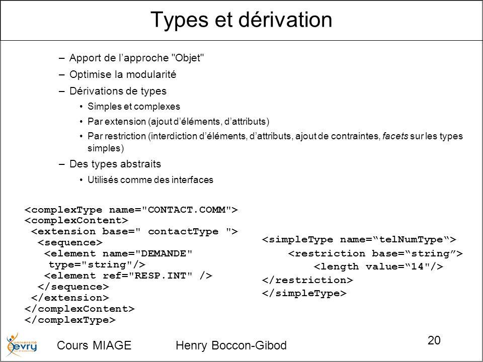 Cours MIAGE Henry Boccon-Gibod 20 –Apport de lapproche Objet –Optimise la modularité –Dérivations de types Simples et complexes Par extension (ajout déléments, dattributs) Par restriction (interdiction déléments, dattributs, ajout de contraintes, facets sur les types simples) –Des types abstraits Utilisés comme des interfaces <element name= DEMANDE type= string /> Types et dérivation