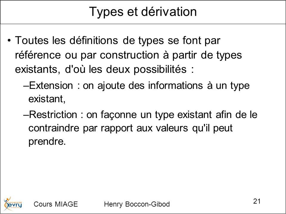 Cours MIAGE Henry Boccon-Gibod 21 Toutes les définitions de types se font par référence ou par construction à partir de types existants, d où les deux possibilités : –Extension : on ajoute des informations à un type existant, –Restriction : on façonne un type existant afin de le contraindre par rapport aux valeurs qu il peut prendre.