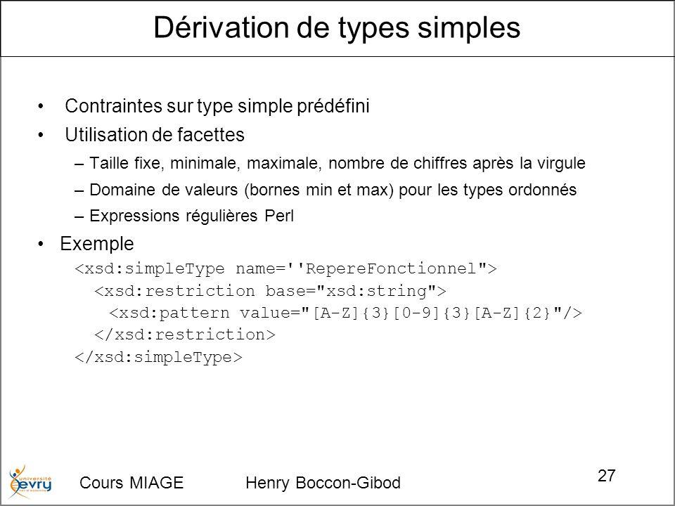 Cours MIAGE Henry Boccon-Gibod 27 Contraintes sur type simple prédéfini Utilisation de facettes –Taille fixe, minimale, maximale, nombre de chiffres après la virgule –Domaine de valeurs (bornes min et max) pour les types ordonnés –Expressions régulières Perl Exemple Dérivation de types simples