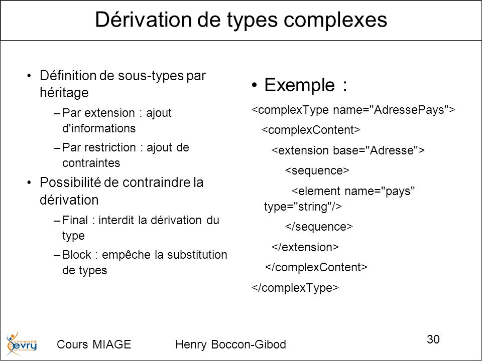 Cours MIAGE Henry Boccon-Gibod 30 Définition de sous-types par héritage –Par extension : ajout d informations –Par restriction : ajout de contraintes Possibilité de contraindre la dérivation –Final : interdit la dérivation du type –Block : empêche la substitution de types Exemple : Dérivation de types complexes