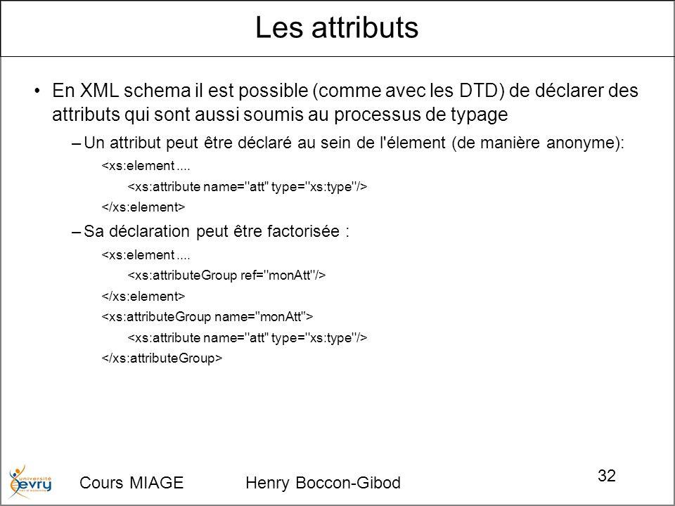 Cours MIAGE Henry Boccon-Gibod 32 En XML schema il est possible (comme avec les DTD) de déclarer des attributs qui sont aussi soumis au processus de t