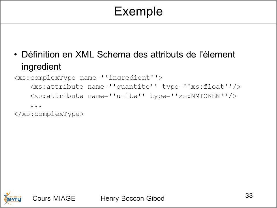 Cours MIAGE Henry Boccon-Gibod 33 Définition en XML Schema des attributs de l'élement ingredient... Exemple