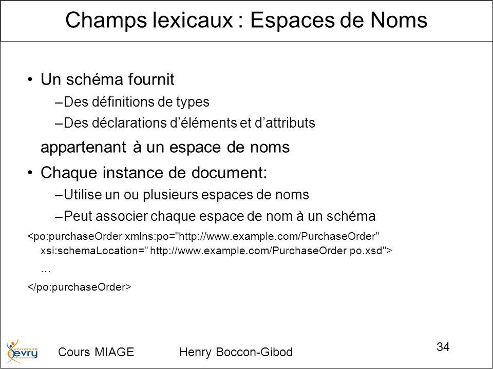 Cours MIAGE Henry Boccon-Gibod 34 Un schéma fournit –Des définitions de types –Des déclarations déléments et dattributs appartenant à un espace de noms Chaque instance de document: –Utilise un ou plusieurs espaces de noms –Peut associer chaque espace de nom à un schéma … Champs lexicaux : Espaces de Noms