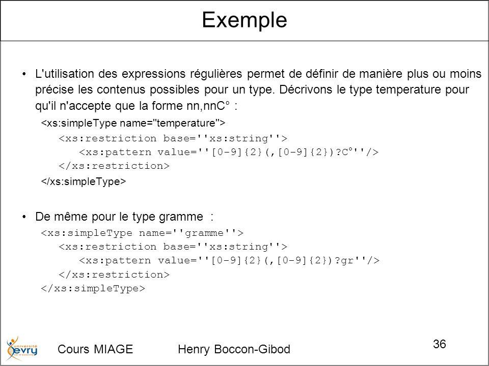 Cours MIAGE Henry Boccon-Gibod 36 L utilisation des expressions régulières permet de définir de manière plus ou moins précise les contenus possibles pour un type.