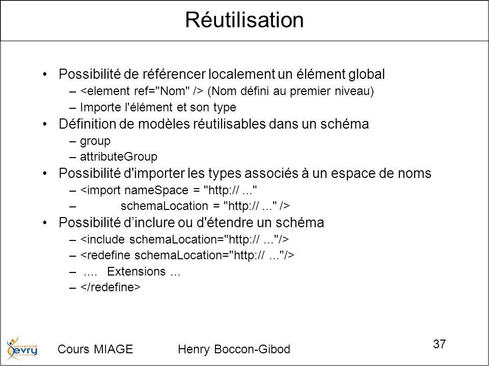 Cours MIAGE Henry Boccon-Gibod 37 Possibilité de référencer localement un élément global – (Nom défini au premier niveau) –Importe l élément et son type Définition de modèles réutilisables dans un schéma –group –attributeGroup Possibilité d importer les types associés à un espace de noms –<import nameSpace = http://... – schemaLocation = http://... /> Possibilité dinclure ou d étendre un schéma – –....
