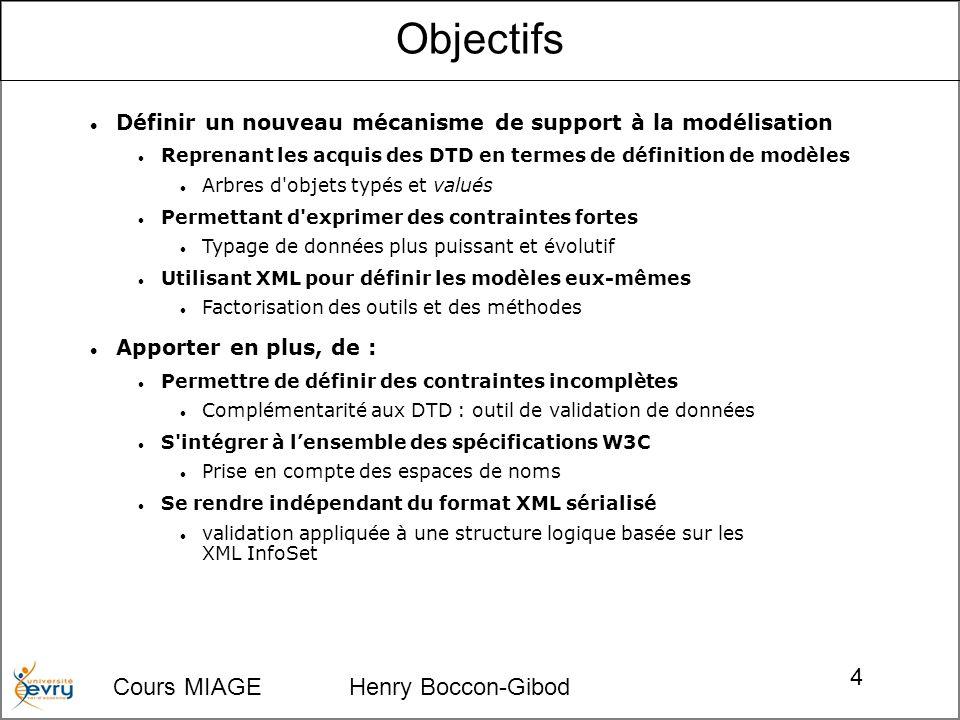Cours MIAGE Henry Boccon-Gibod 4 Définir un nouveau mécanisme de support à la modélisation Reprenant les acquis des DTD en termes de définition de modèles Arbres d objets typés et valués Permettant d exprimer des contraintes fortes Typage de données plus puissant et évolutif Utilisant XML pour définir les modèles eux-mêmes Factorisation des outils et des méthodes Apporter en plus, de : Permettre de définir des contraintes incomplètes Complémentarité aux DTD : outil de validation de données S intégrer à lensemble des spécifications W3C Prise en compte des espaces de noms Se rendre indépendant du format XML sérialisé validation appliquée à une structure logique basée sur les XML InfoSet Objectifs