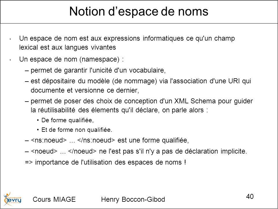 Cours MIAGE Henry Boccon-Gibod 40 Un espace de nom est aux expressions informatiques ce qu'un champ lexical est aux langues vivantes Un espace de nom