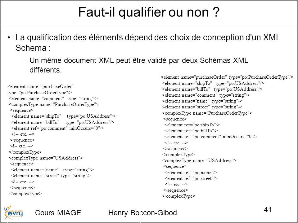 Cours MIAGE Henry Boccon-Gibod 41 La qualification des éléments dépend des choix de conception d un XML Schema : –Un même document XML peut être validé par deux Schémas XML différents.