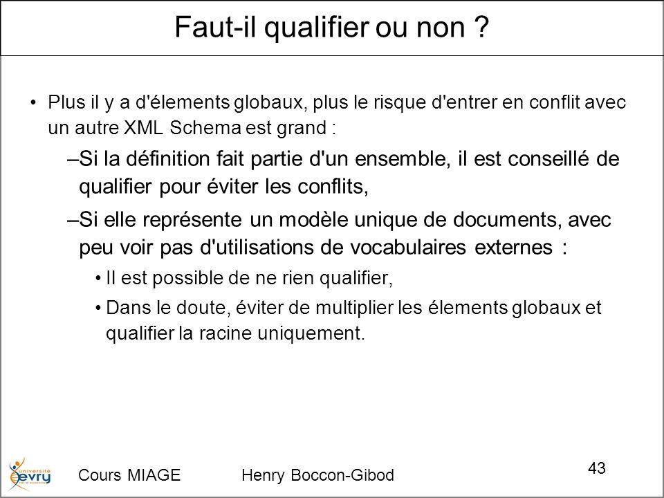 Cours MIAGE Henry Boccon-Gibod 43 Plus il y a d'élements globaux, plus le risque d'entrer en conflit avec un autre XML Schema est grand : –Si la défin