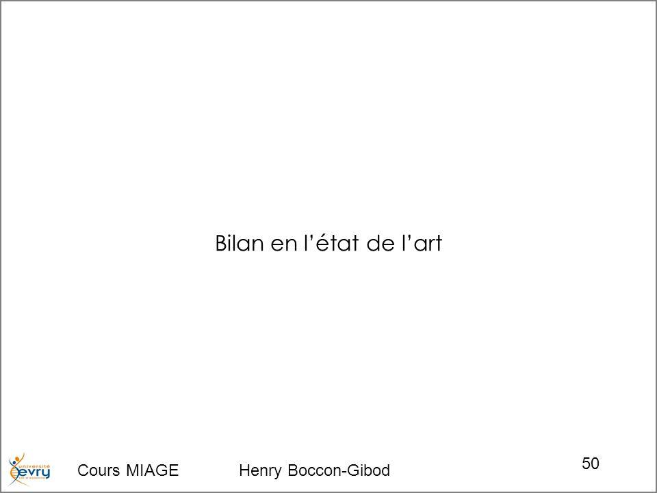 Cours MIAGE Henry Boccon-Gibod 50 Bilan en létat de lart