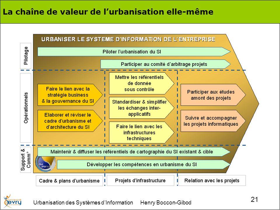 Urbanisation des Systèmes dInformation Henry Boccon-Gibod 21 La chaîne de valeur de lurbanisation elle-même